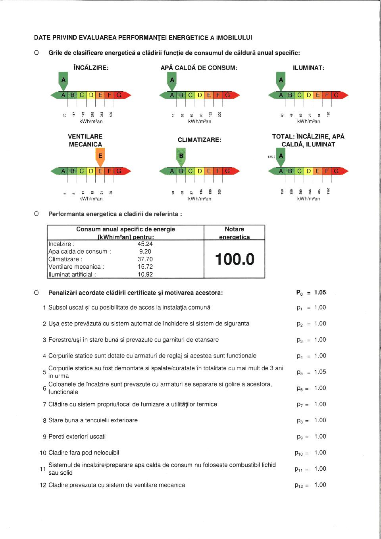 Certificat-de-performanta-energetica-pagina-2[1]